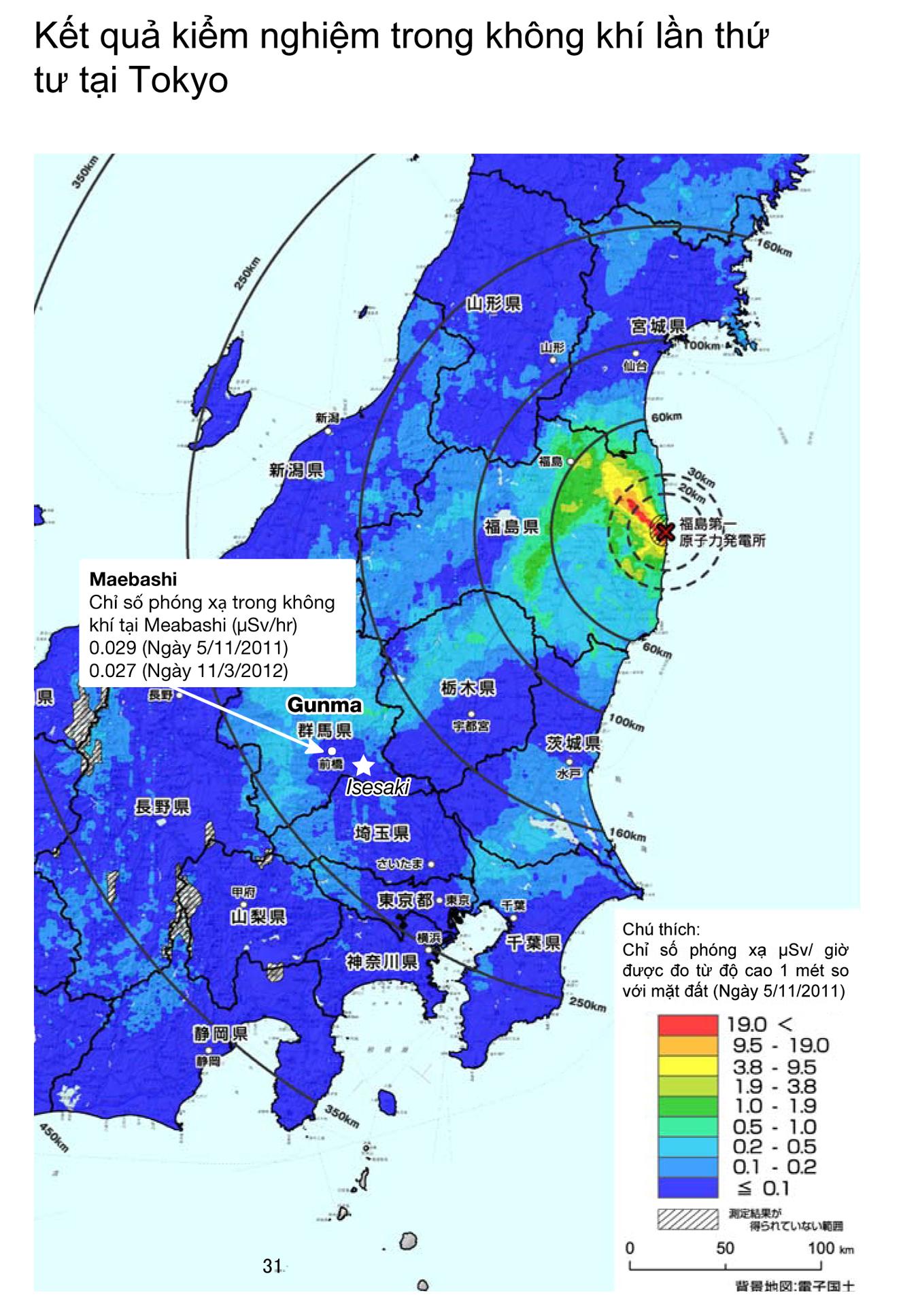 Chỉ số phóng xạ tại Gunma